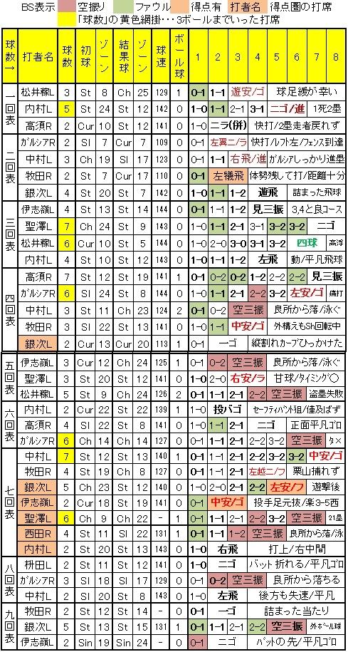 20111015DATA2.jpg
