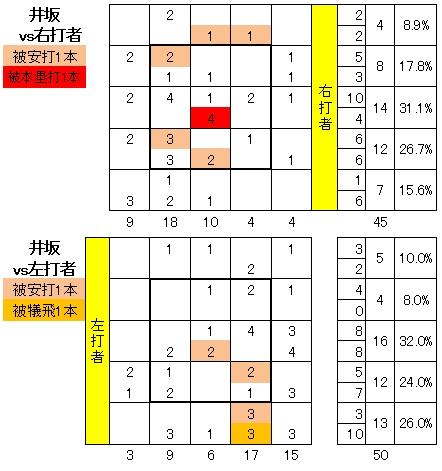 20111015DATA5.jpg