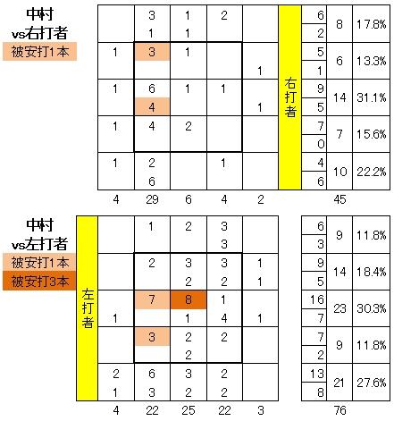 20111016DATA5.jpg