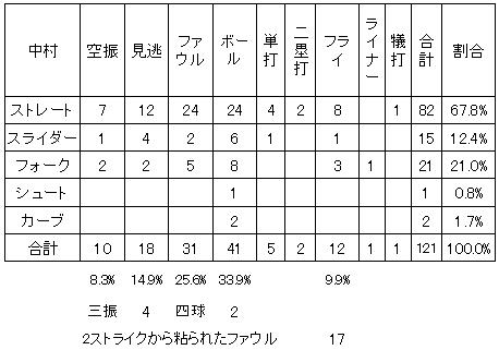 20111016DATA7.jpg