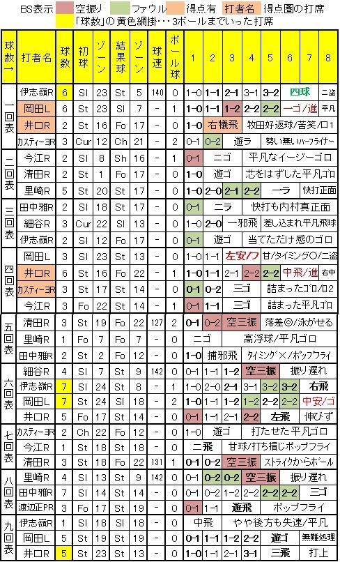 20111019DATA2.jpg