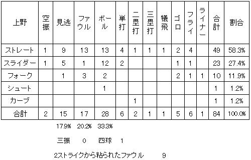 20111019DATA7.jpg