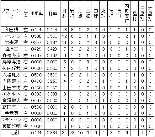 20111022DATA1.jpg