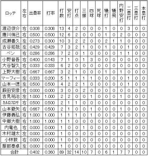 20111022DATA5.jpg