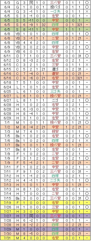 20111026DATA6.jpg