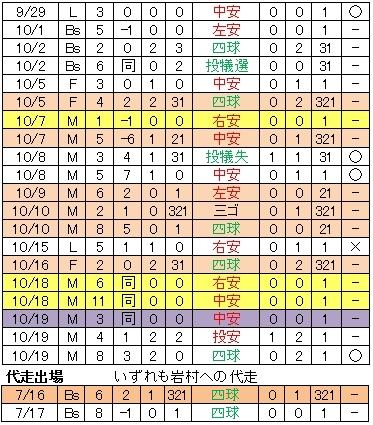 20111026DATA8.jpg