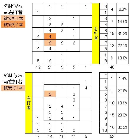 20111029DATA12.jpg