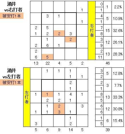 20111029DATA13.jpg