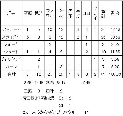20111029DATA15.jpg