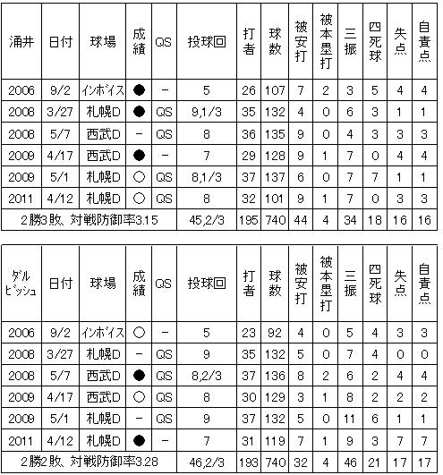 20111029DATA16.jpg