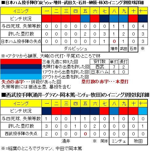 20111029DATA7.jpg