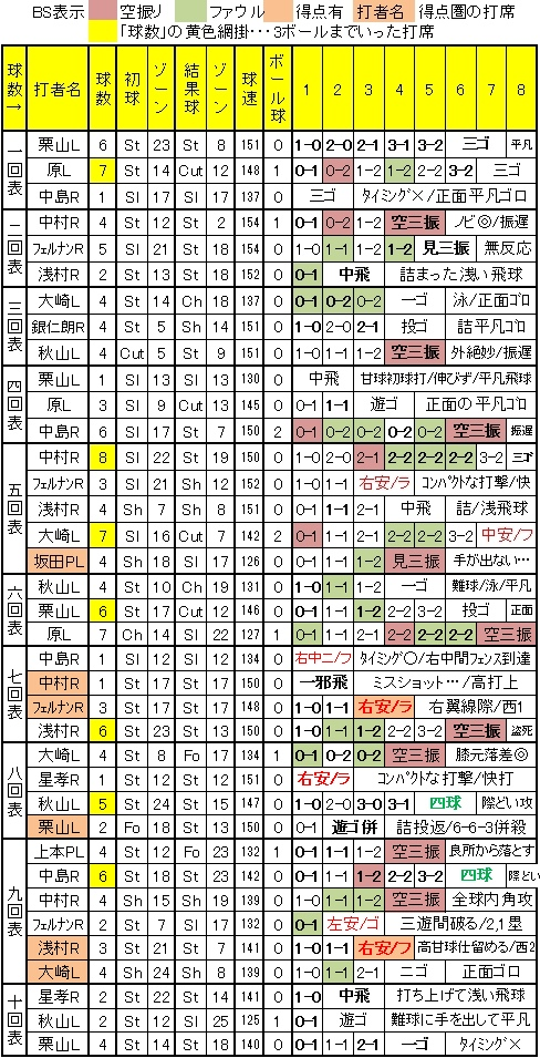 20111029DATA8.jpg