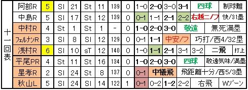 20111029DATA9.jpg