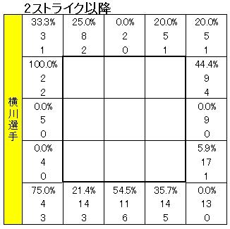20111111DATA4.jpg