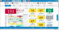 瀋陽大気汚染